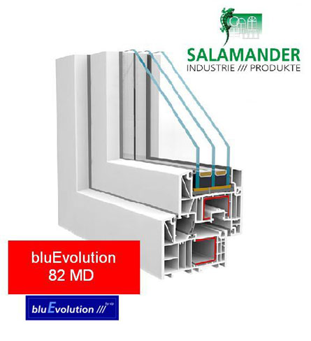 SALAMANDER BluEvolution 82mm